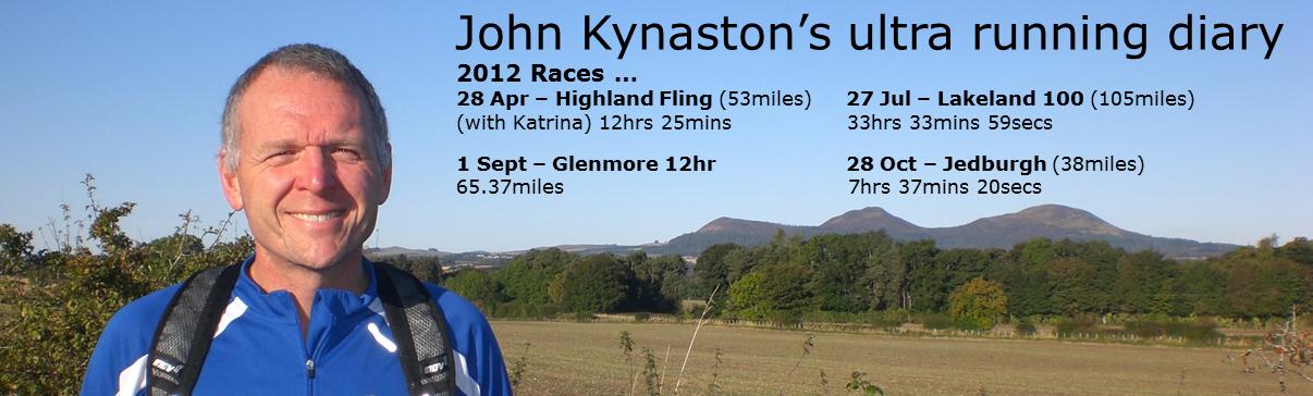 John Kynaston
